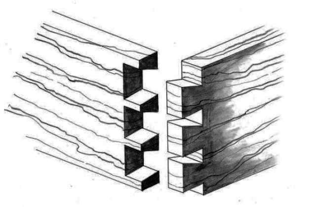 اتصال چوبی